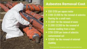 asbestos removal price list