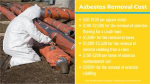 asbestos removal Sydney cost breakdown charts