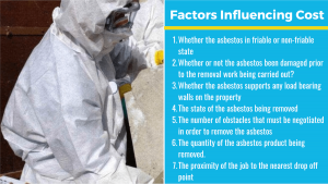 factors influencing the cost of Brisbane asbestos removal