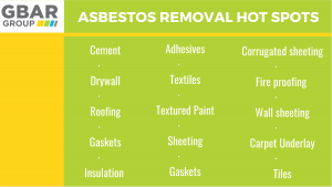 asbestos hot spots in the home
