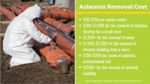 asbestos removal price list