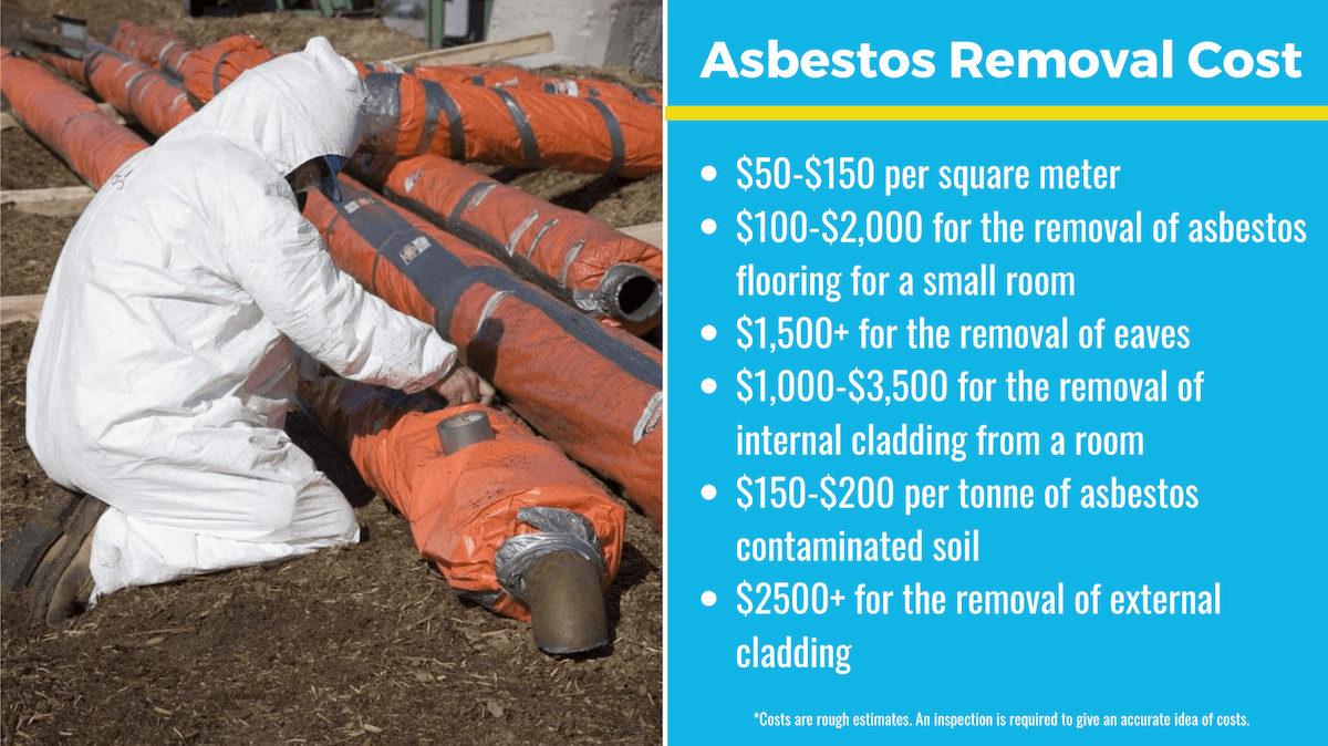 asbestos removal Brisbane cost breakdown
