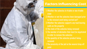 factors influencing the cost of Sydney asbestos removal chart