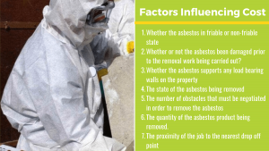 factors influence asbestos removal price in Australia list