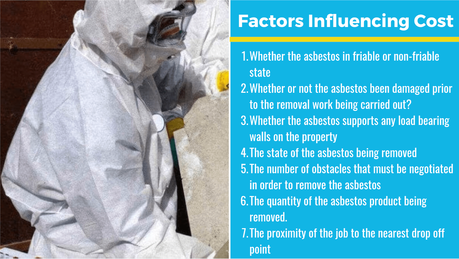 factors influencing the cost of Brisbane asbestos removal chart