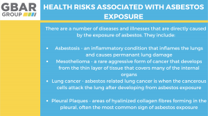 health risks associated with asbestos exposure