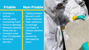 non-friable asbestos vs. friable asbestos list