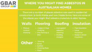 where asbestos was used in the home