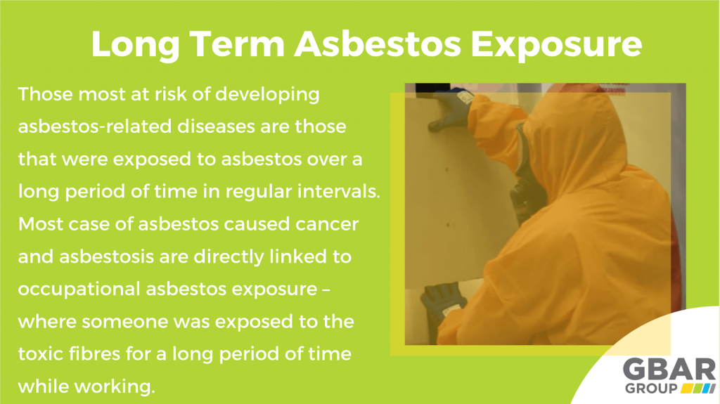 long-term asbestos exposure dangers