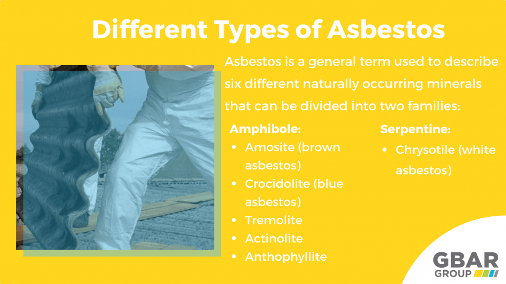 the risks of asbestos exposure list
