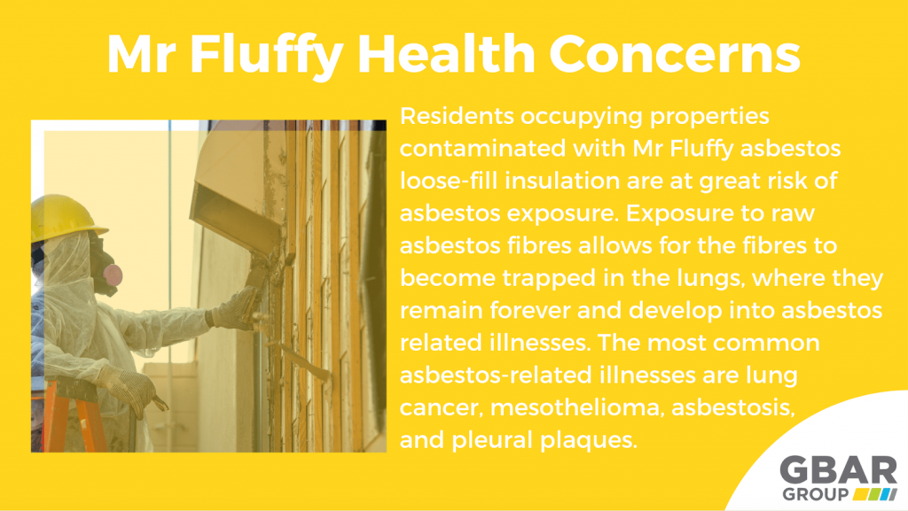 health concerns associated with mr fluffy asbestos exposure