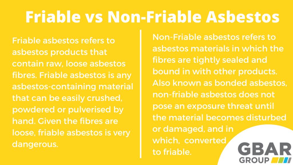 Friable vs. Non Friable asbestos shingles