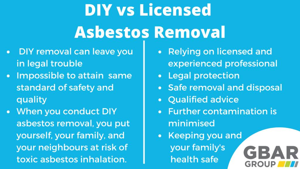 DIY vs. licensed asbestos removal - the dangers of DIY asbestos removal