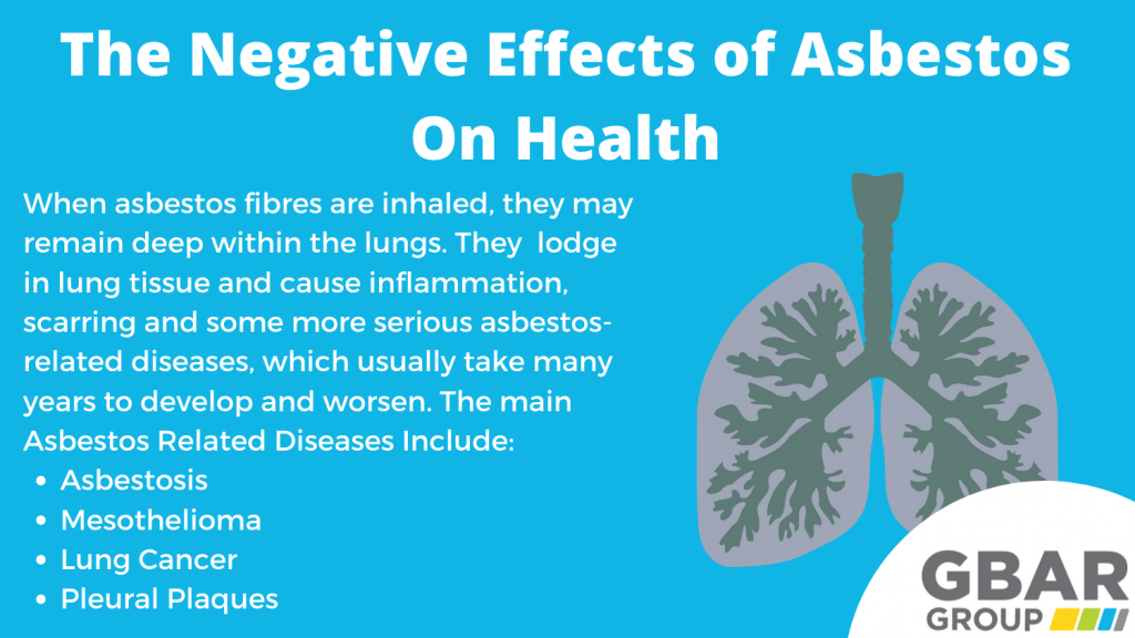 negative health effects of having asbestos in the house